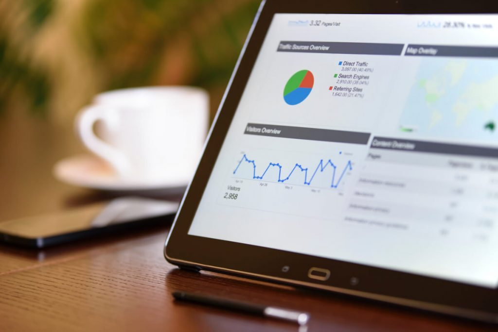 use google analytics to increase roi of content marketing