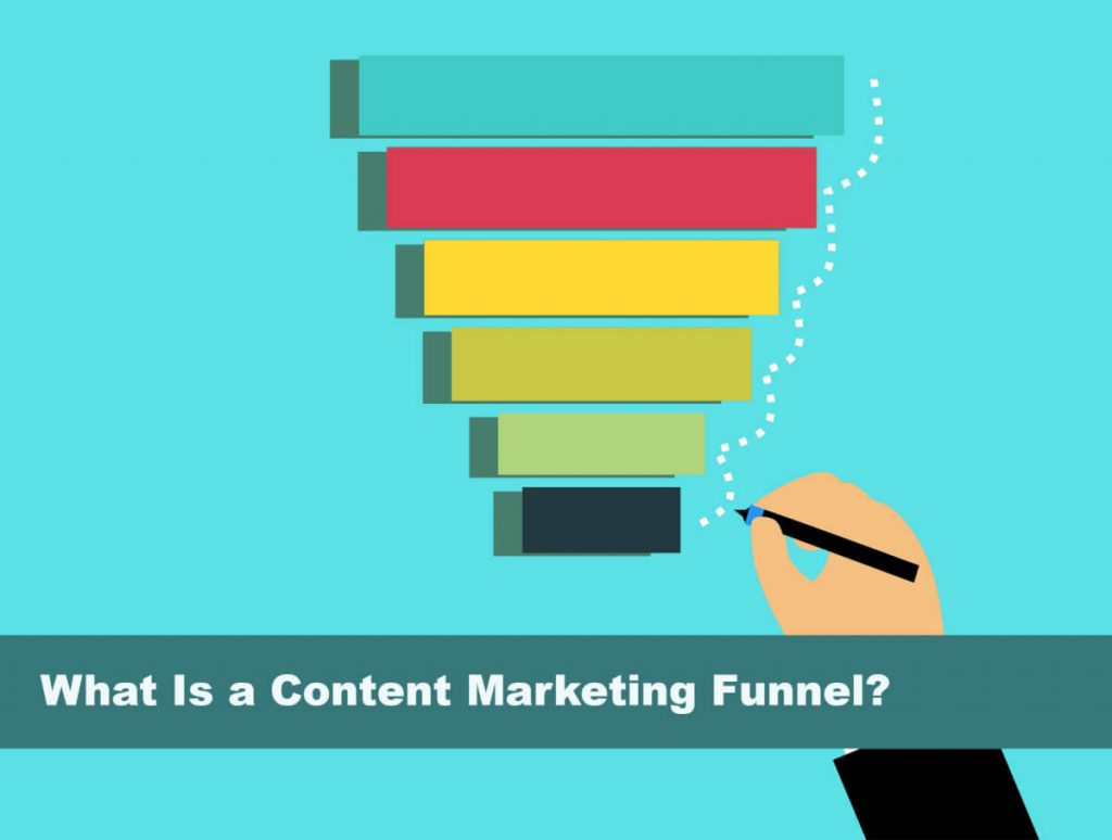 What Is a Content Marketing Funnel