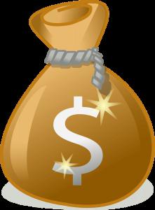 content marketing program budget