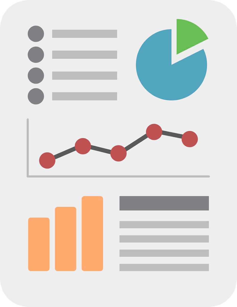 charts and graphs will help readers better assimilate your story.