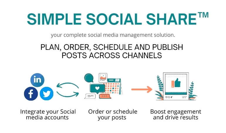 Tempesta Media Launches Simple Social Share™